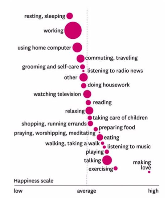 happy-bubble-scale